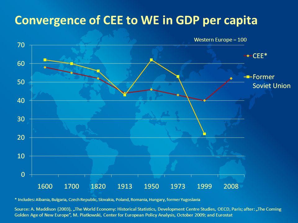 II.The economic crisis – what next?