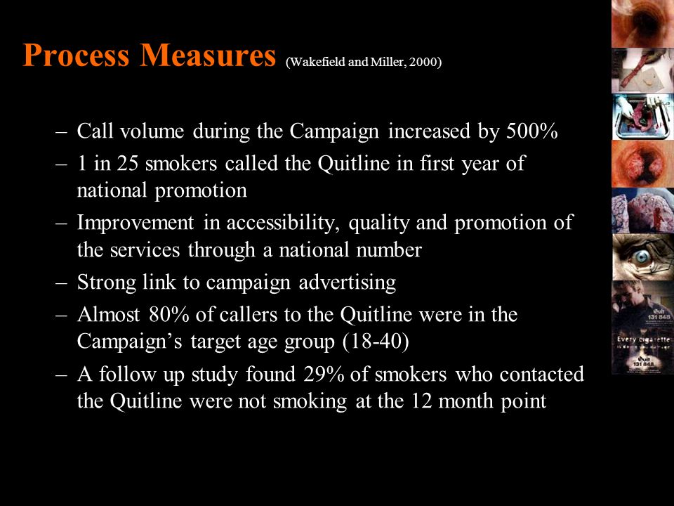Process Measures (Wakefield and Miller, 2000) –Call volume during the Campaign increased by 500% –1 in 25 smokers called the Quitline in first year of