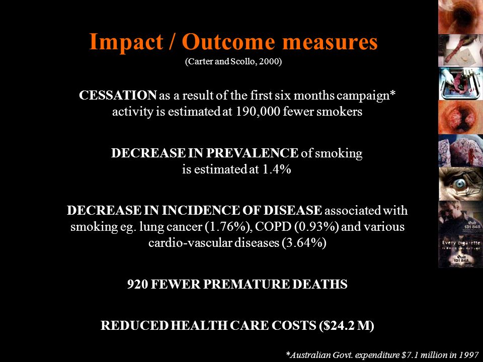 Impact / Outcome measures (Carter and Scollo, 2000) CESSATION as a result of the first six months campaign* activity is estimated at 190,000 fewer smo