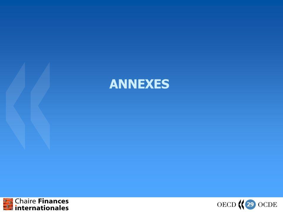 29 ANNEXES