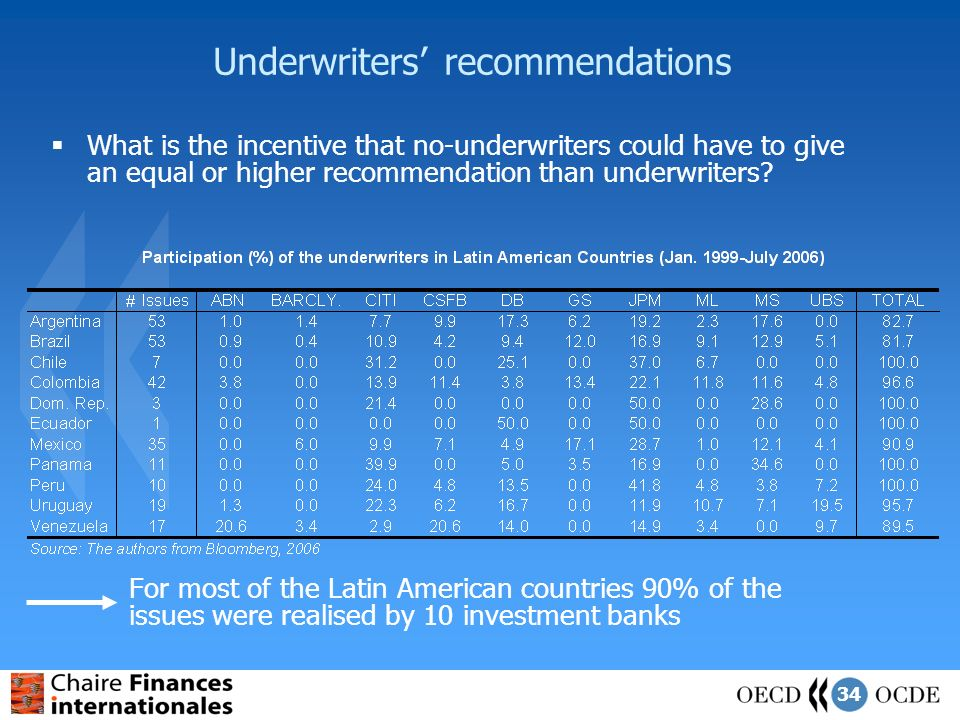 34 Underwriters recommendations What is the incentive that no-underwriters could have to give an equal or higher recommendation than underwriters.