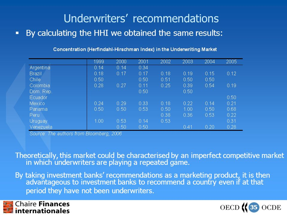 35 Underwriters recommendations By calculating the HHI we obtained the same results: Theoretically, this market could be characterised by an imperfect competitive market in which underwriters are playing a repeated game.