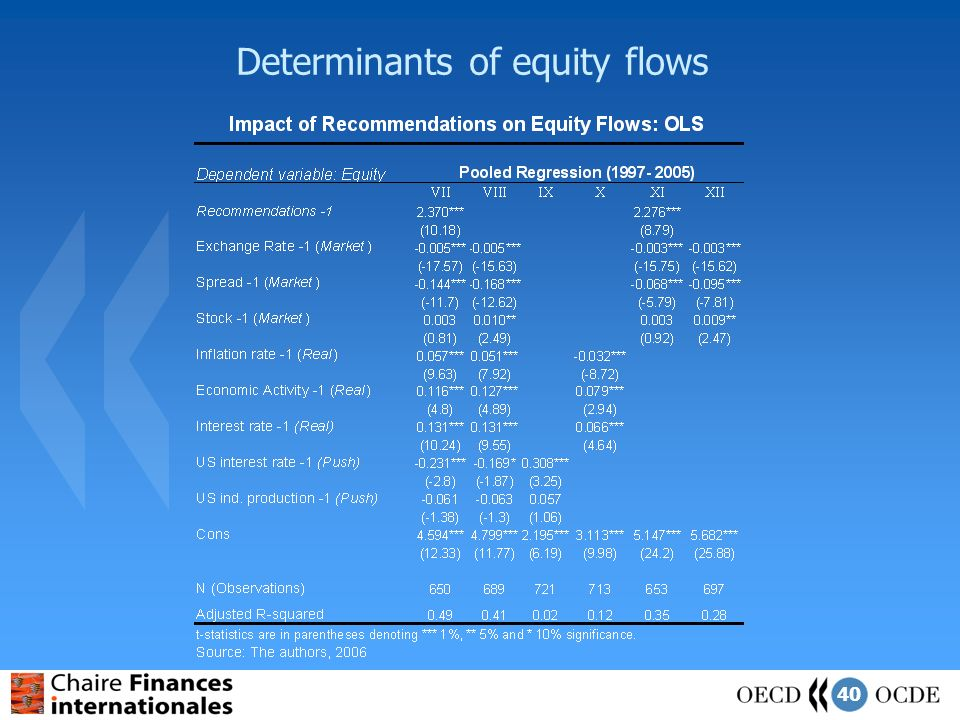 40 Determinants of equity flows