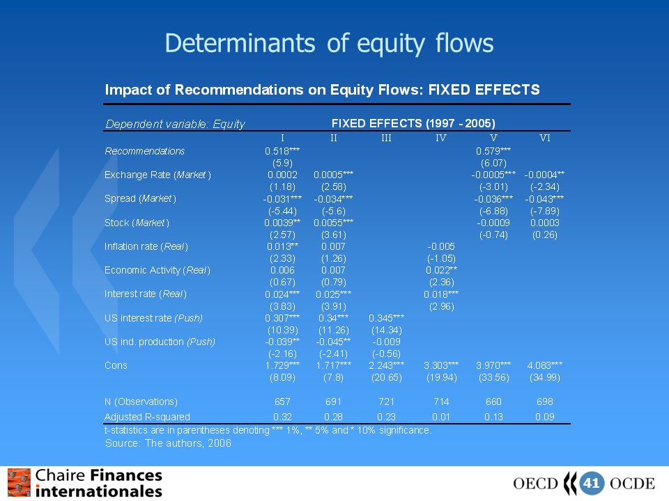41 Determinants of equity flows
