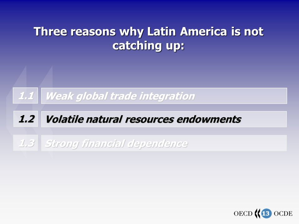 13 Three reasons why Latin America is not catching up: 1.1 Weak global trade integration Volatile natural resources endowments 1.2 Strong financial dependence 1.3