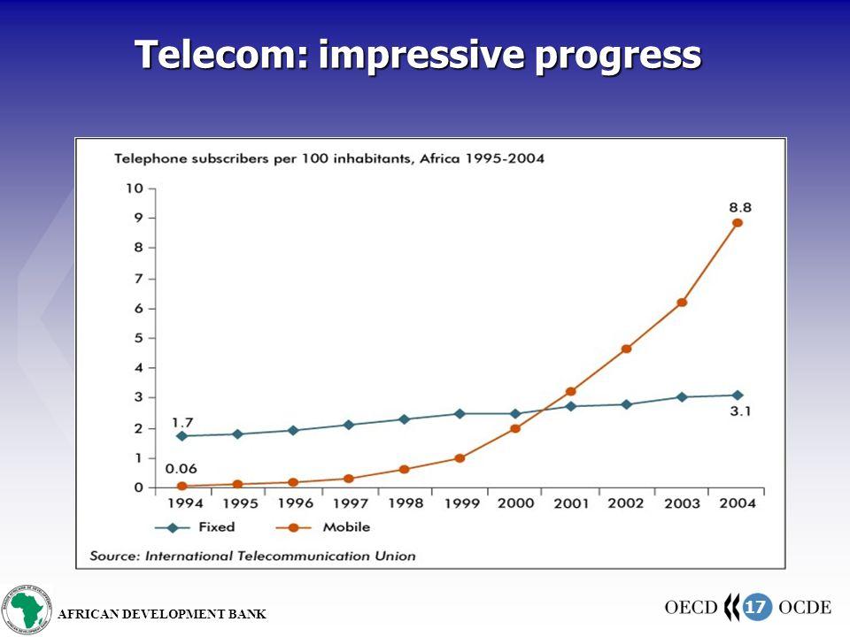 17 AFRICAN DEVELOPMENT BANK Telecom: impressive progress