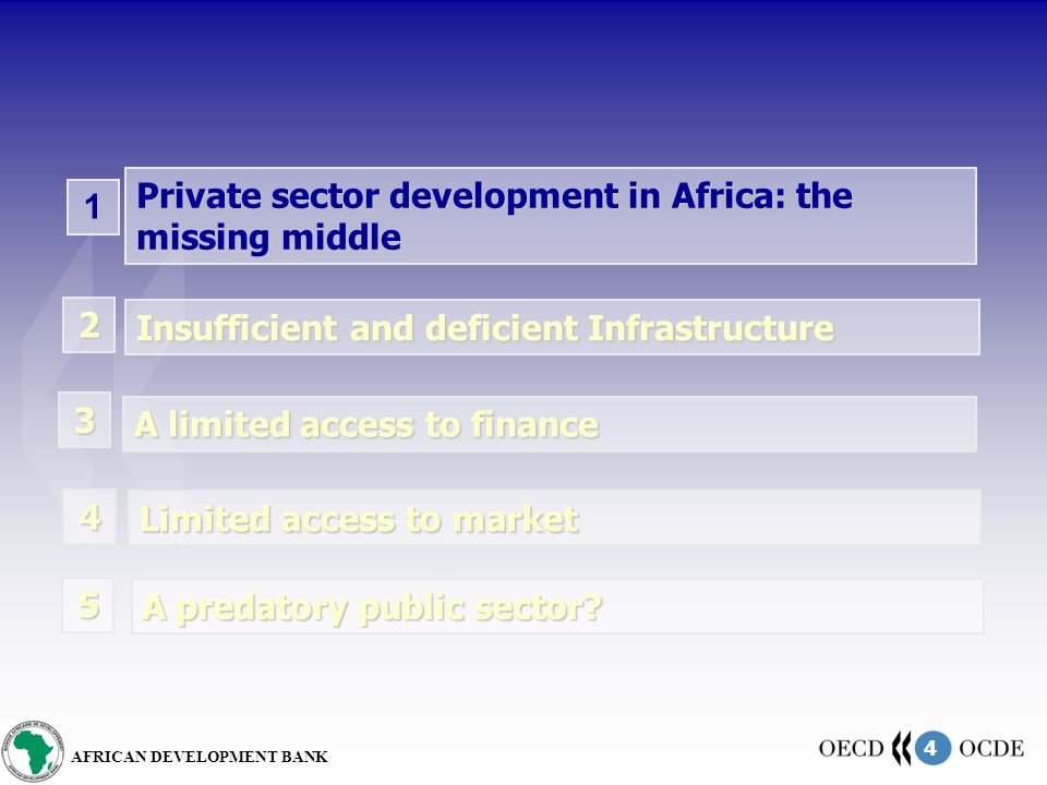 4 AFRICAN DEVELOPMENT BANK 1 Private sector development in Africa: the missing middle A limited access to finance 2 Insufficient and deficient Infrastructure 3 4 5 Limited access to market A predatory public sector