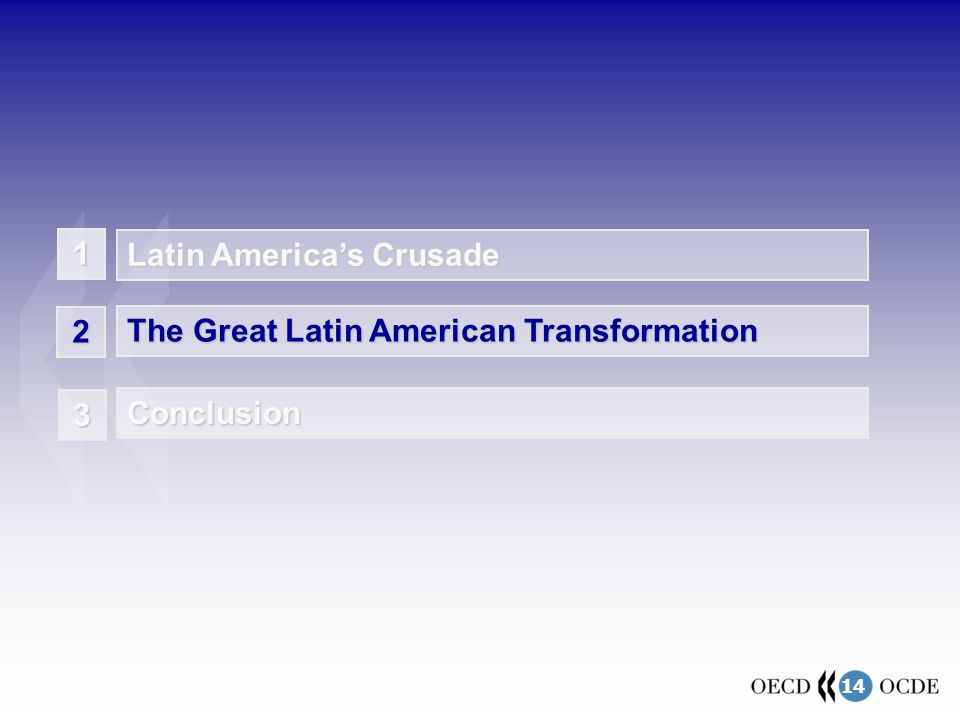 14 1 Latin Americas Crusade The Great Latin American Transformation 2 1 3 Conclusion