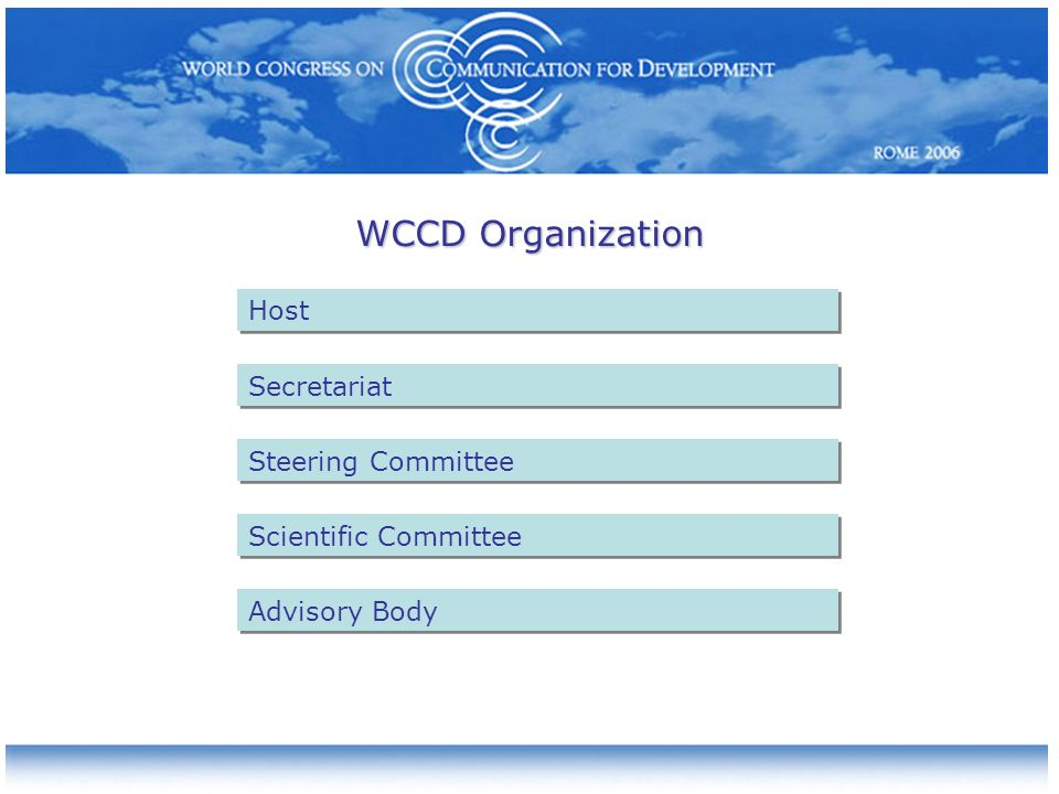 Host Secretariat Steering Committee Scientific Committee WCCD Organization Advisory Body