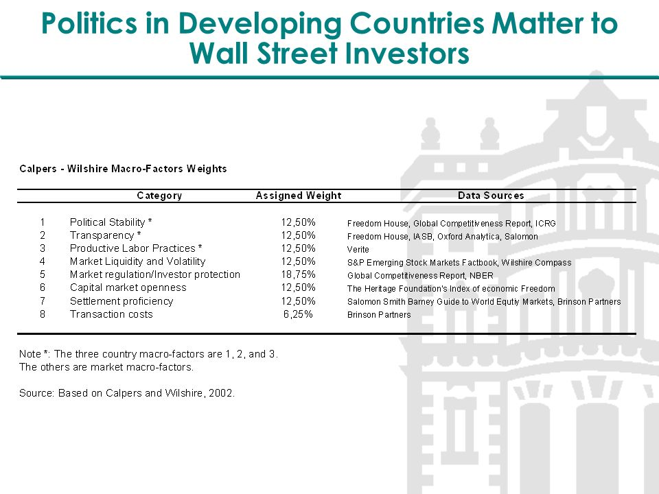 2. Wall Street and Emerging Democracies