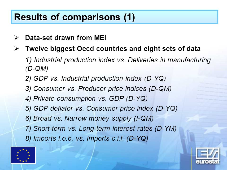 Results of comparisons (1) Data-set drawn from MEI Twelve biggest Oecd countries and eight sets of data 1) Industrial production index vs.