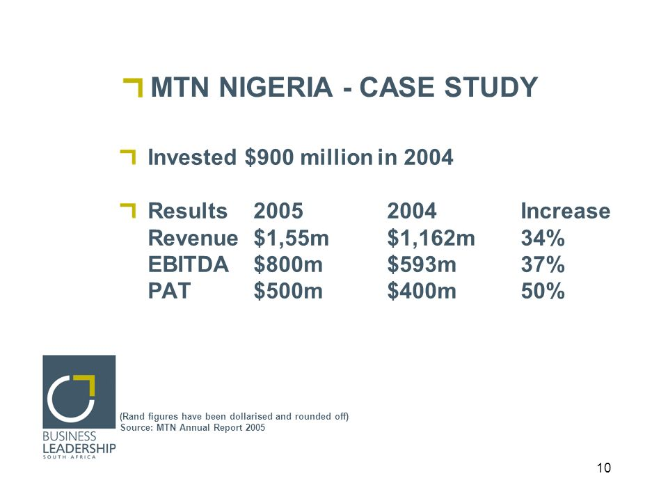 10 MTN NIGERIA - CASE STUDY Invested $900 million in 2004 Results 20052004Increase Revenue $1,55m$1,162m34% EBITDA$800m$593m37% PAT$500m$400m50% (Rand figures have been dollarised and rounded off) Source: MTN Annual Report 2005