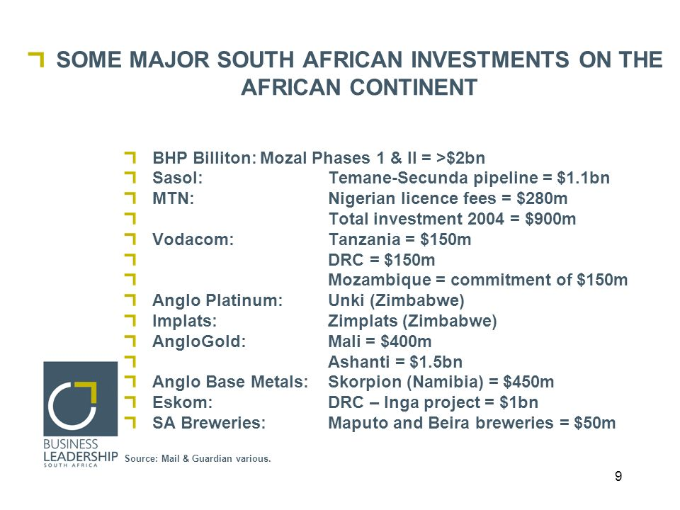 20 IMPACT OF INVESTMENTS SABMiller purchase and operation 3 breweries in Mozambique (semi-moribund) increase taxes paid 700%; by 2003 SAB pays 5% total tax.