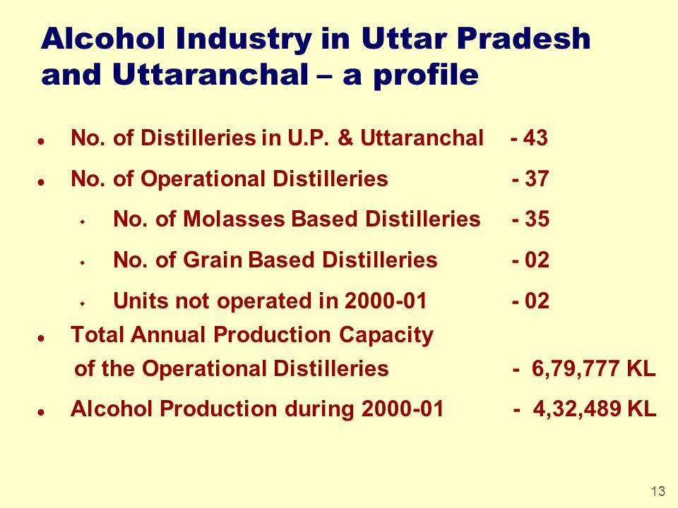 13 Alcohol Industry in Uttar Pradesh and Uttaranchal – a profile l No.
