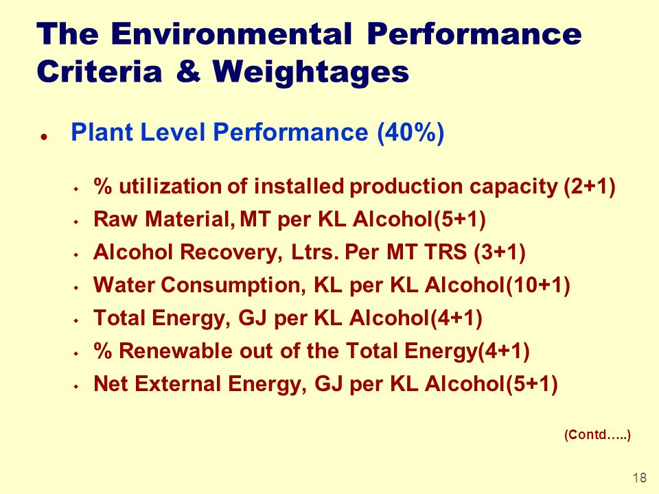 18 The Environmental Performance Criteria & Weightages l Plant Level Performance (40%) w % utilization of installed production capacity (2+1) w Raw Ma