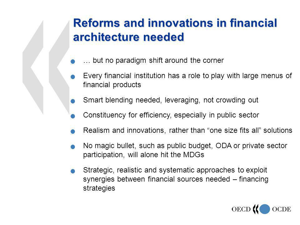 … but no paradigm shift around the corner Every financial institution has a role to play with large menus of financial products Smart blending needed,