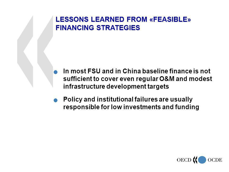 In most FSU and in China baseline finance is not sufficient to cover even regular O&M and modest infrastructure development targets Policy and institutional failures are usually responsible for low investments and funding LESSONS LEARNED FROM «FEASIBLE» FINANCING STRATEGIES