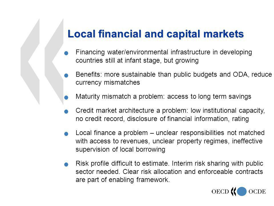 Financing water/environmental infrastructure in developing countries still at infant stage, but growing Benefits: more sustainable than public budgets and ODA, reduce currency mismatches Maturity mismatch a problem: access to long term savings Credit market architecture a problem: low institutional capacity, no credit record, disclosure of financial information, rating Local finance a problem – unclear responsibilities not matched with access to revenues, unclear property regimes, ineffective supervision of local borrowing Risk profile difficult to estimate.