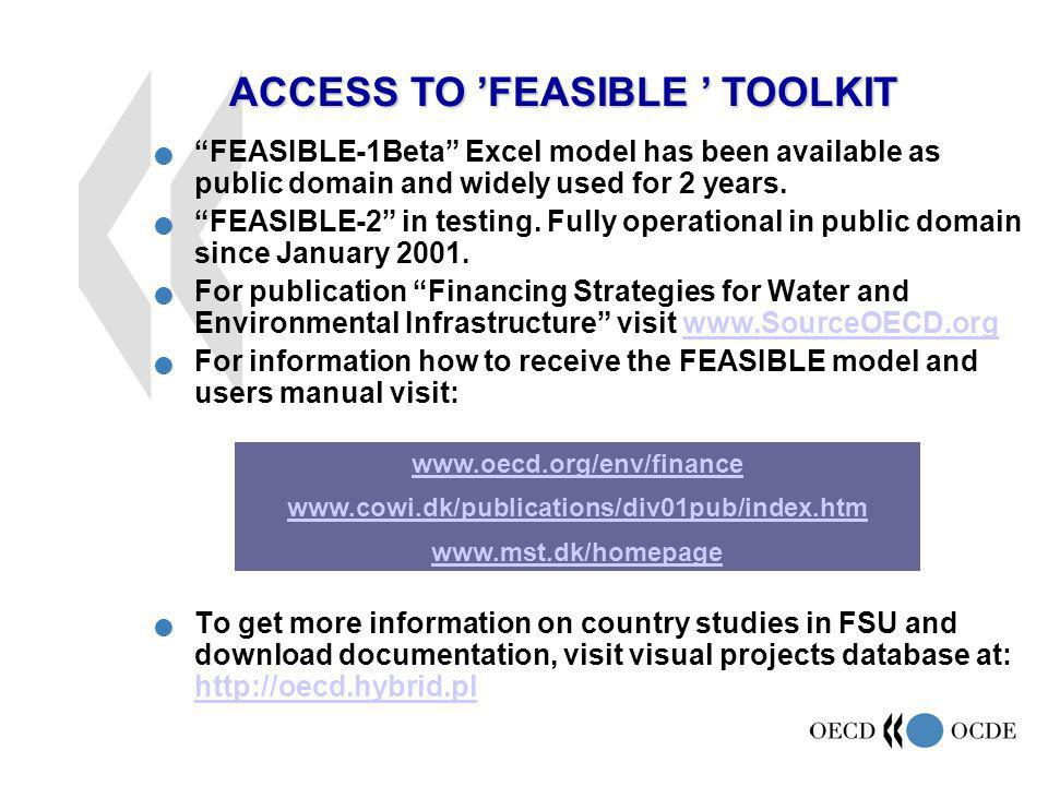 FEASIBLE-1Beta Excel model has been available as public domain and widely used for 2 years.