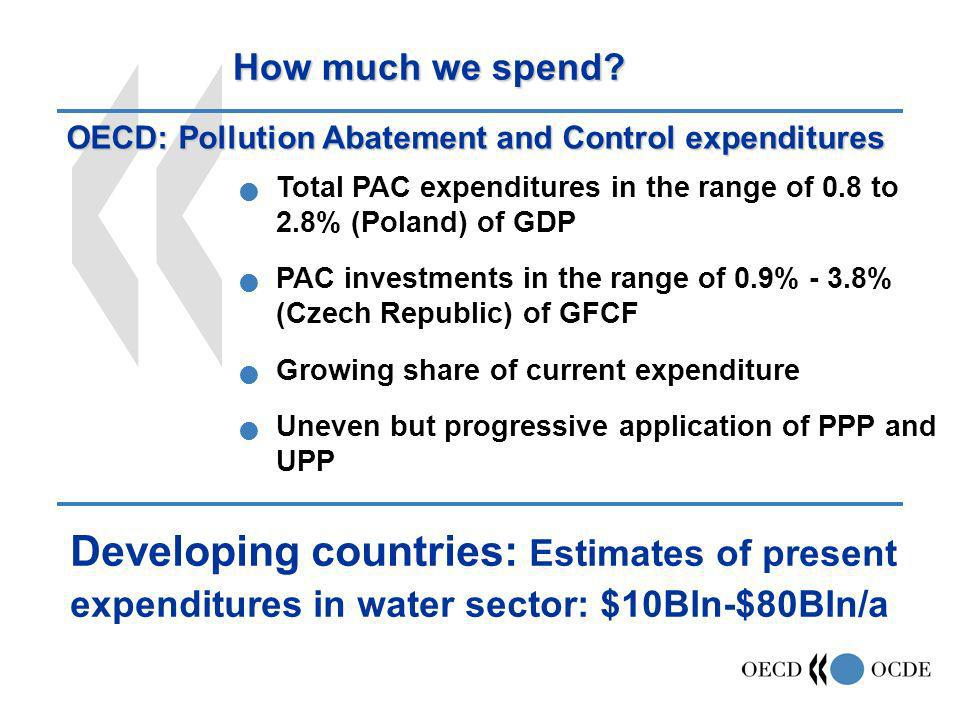How much we spend? Total PAC expenditures in the range of 0.8 to 2.8% (Poland) of GDP PAC investments in the range of 0.9% - 3.8% (Czech Republic) of