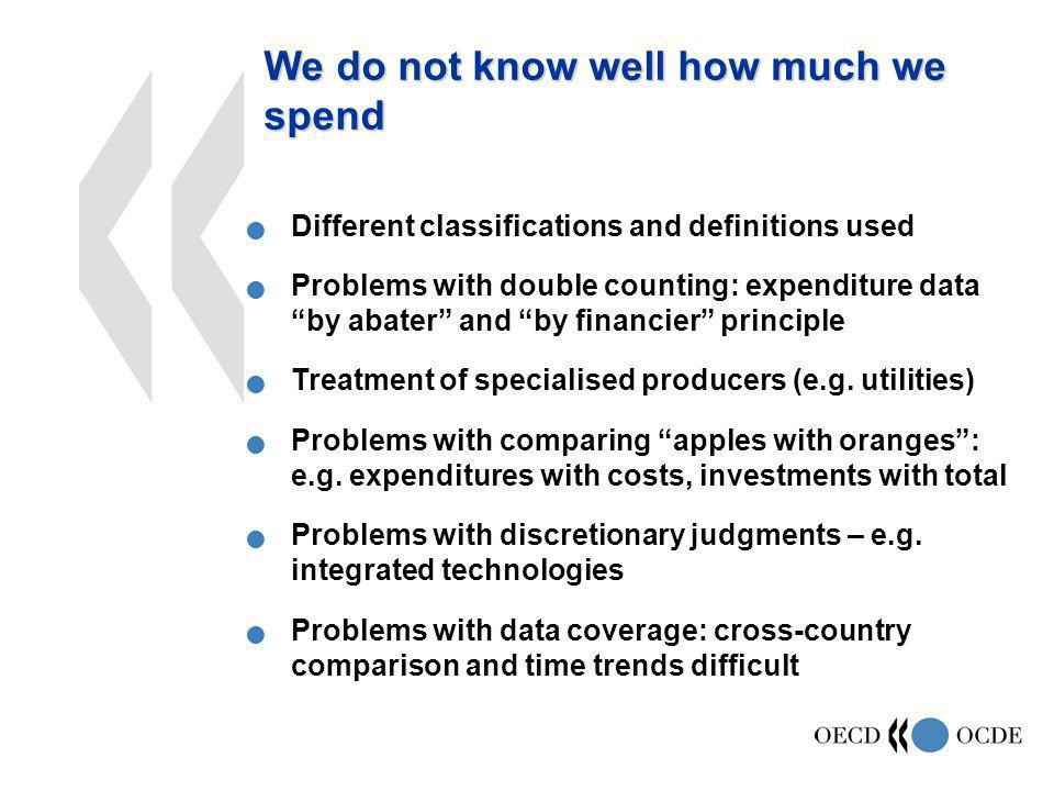 Different classifications and definitions used Problems with double counting: expenditure data by abater and by financier principle Treatment of specialised producers (e.g.