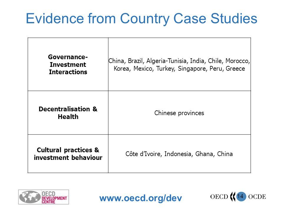 www.oecd.org/dev 14 Governance- Investment Interactions China, Brazil, Algeria-Tunisia, India, Chile, Morocco, Korea, Mexico, Turkey, Singapore, Peru, Greece Decentralisation & Health Chinese provinces Cultural practices & investment behaviour Côte dIvoire, Indonesia, Ghana, China Evidence from Country Case Studies