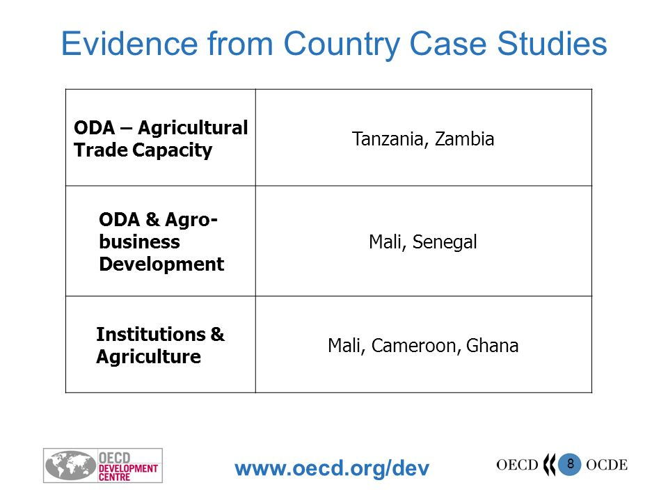 www.oecd.org/dev 8 ODA – Agricultural Trade Capacity Tanzania, Zambia ODA & Agro- business Development Mali, Senegal Institutions & Agriculture Mali, Cameroon, Ghana Evidence from Country Case Studies