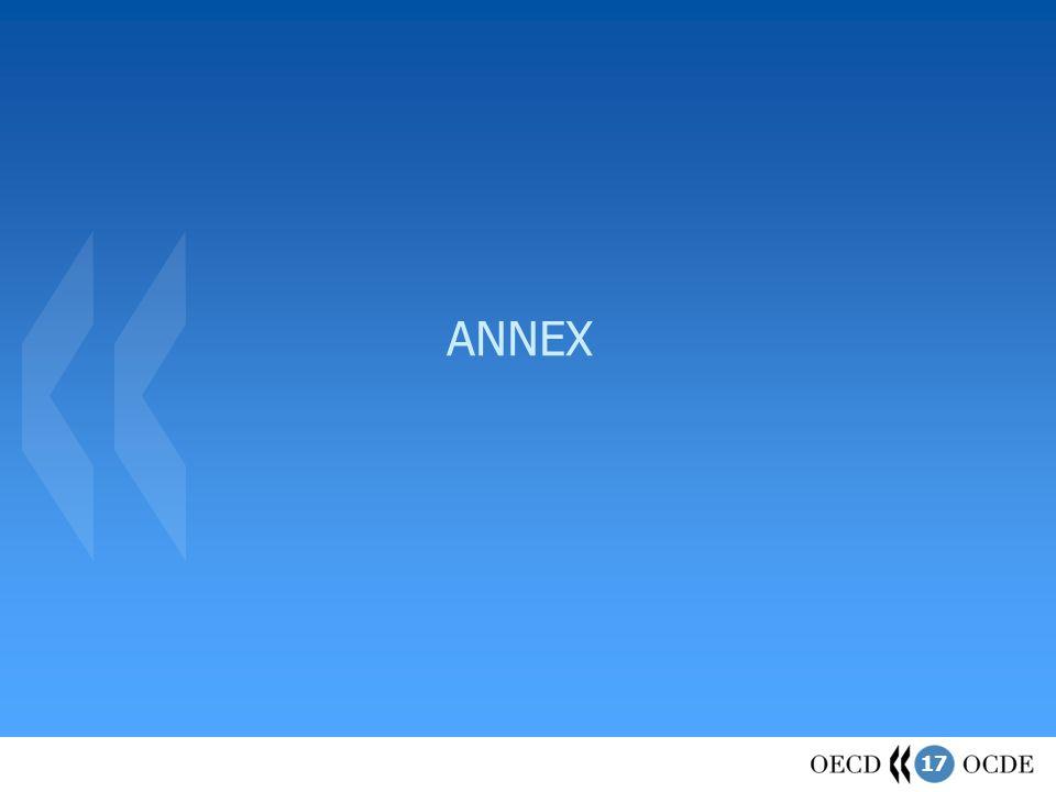 17 ANNEX