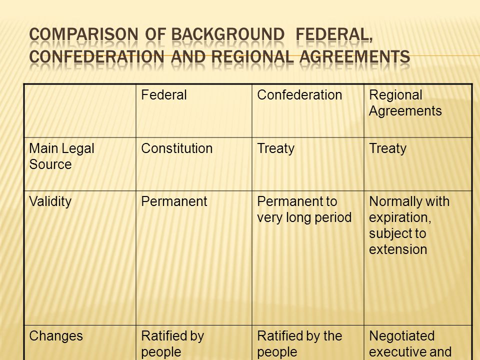 FederalConfederationRegional Agreements Main Legal Source ConstitutionTreaty ValidityPermanentPermanent to very long period Normally with expiration, subject to extension ChangesRatified by people Ratified by the people Negotiated executive and ratified by legislative CoverageVery broad Focused on trade