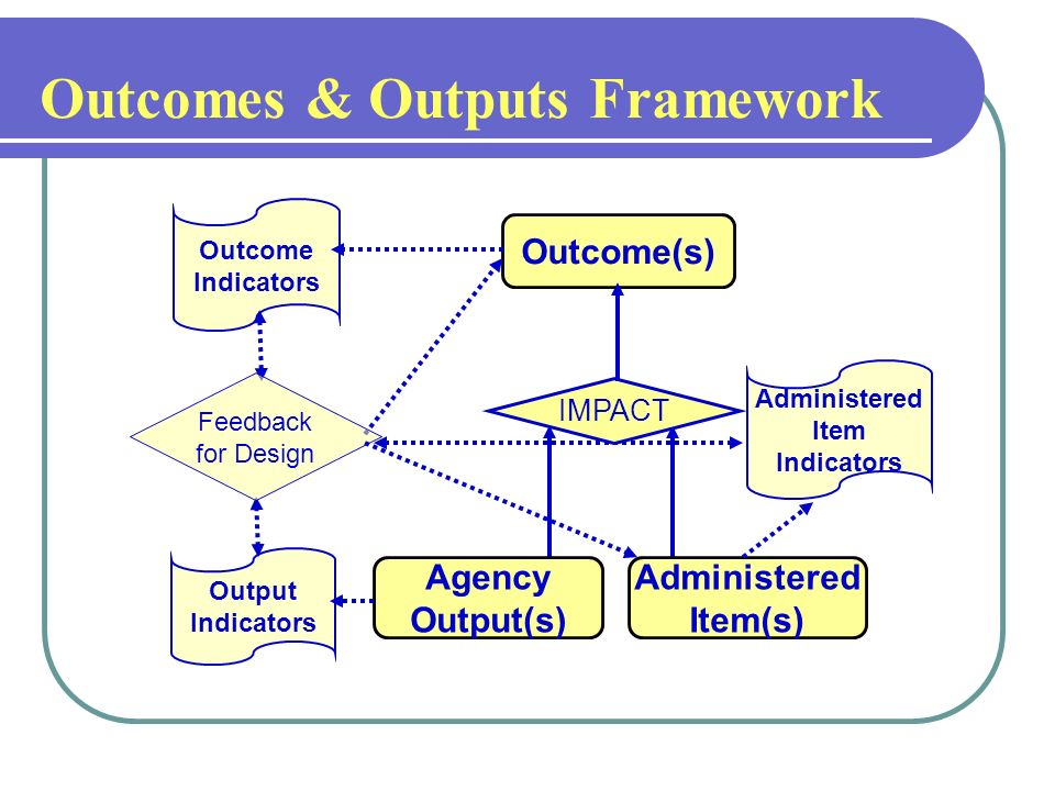 Outcomes & Outputs Outputs are the goods and services produced by agencies on behalf of Government for organisations or individuals. Agencies deliver
