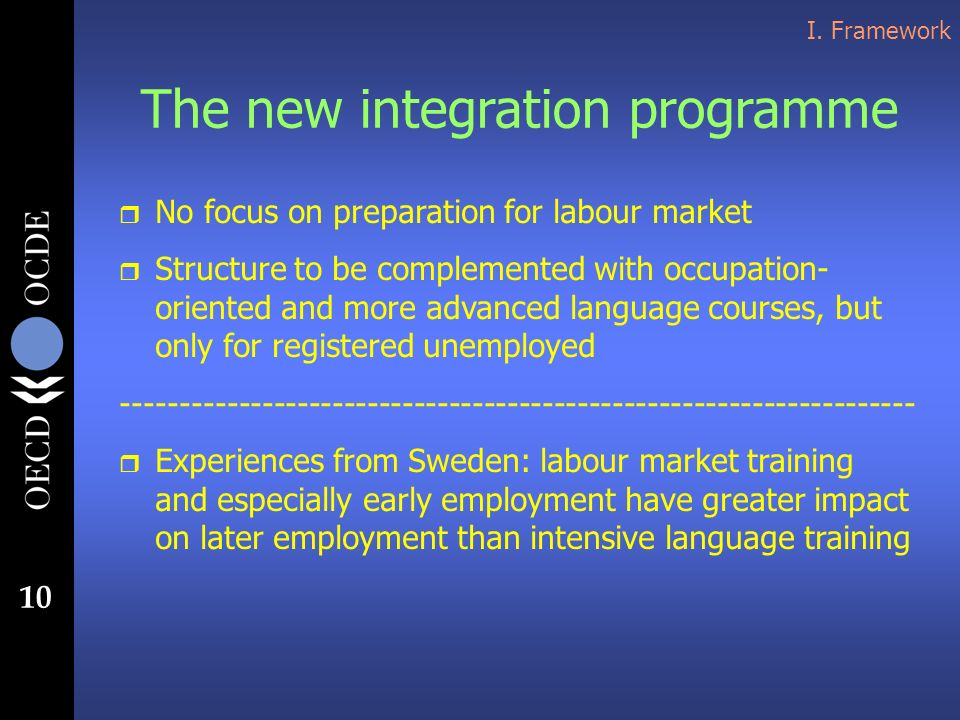 10 I. Framework r No focus on preparation for labour market r Structure to be complemented with occupation- oriented and more advanced language course