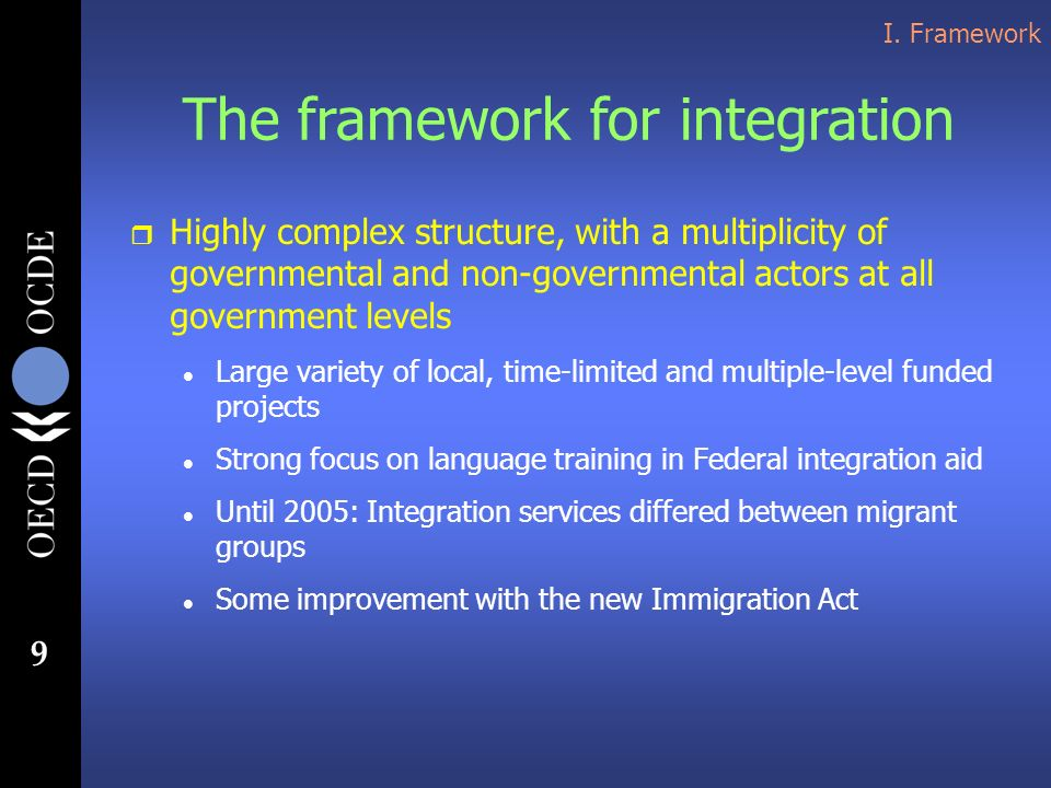 9 r Highly complex structure, with a multiplicity of governmental and non-governmental actors at all government levels l Large variety of local, time-limited and multiple-level funded projects l Strong focus on language training in Federal integration aid l Until 2005: Integration services differed between migrant groups l Some improvement with the new Immigration Act The framework for integration
