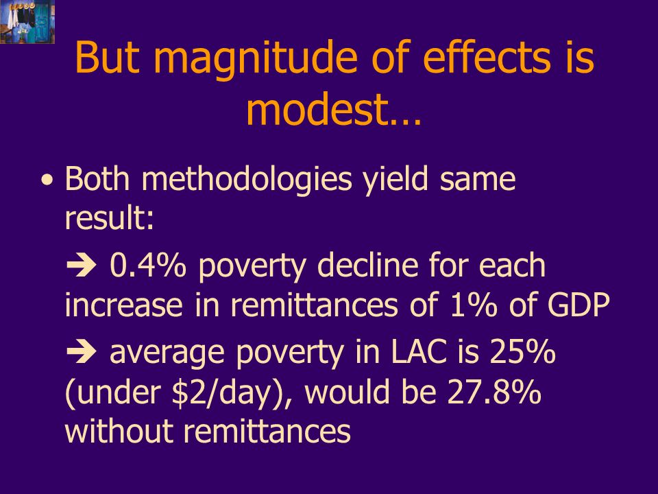 But magnitude of effects is modest… Both methodologies yield same result: 0.4% poverty decline for each increase in remittances of 1% of GDP average poverty in LAC is 25% (under $2/day), would be 27.8% without remittances
