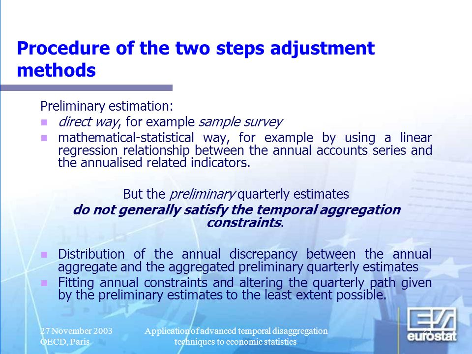 27 November 2003 OECD, Paris Application of advanced temporal disaggregation techniques to economic statistics 24 Denton Benchmarking Movement preservation principle AFDlevels PFDproportional levels Weighted matrices