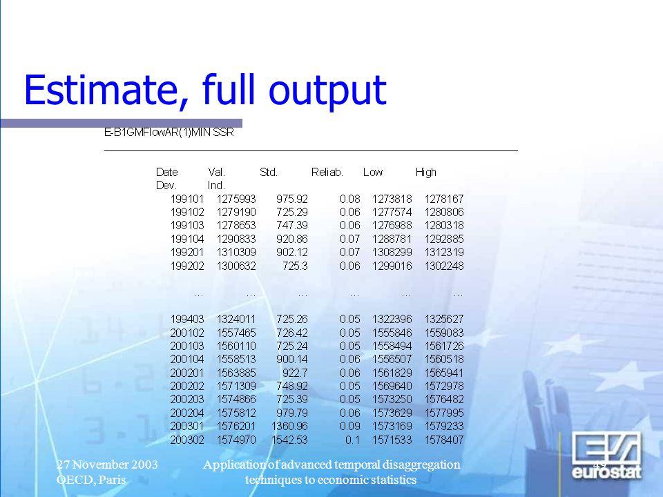 27 November 2003 OECD, Paris Application of advanced temporal disaggregation techniques to economic statistics 49 Estimate, full output