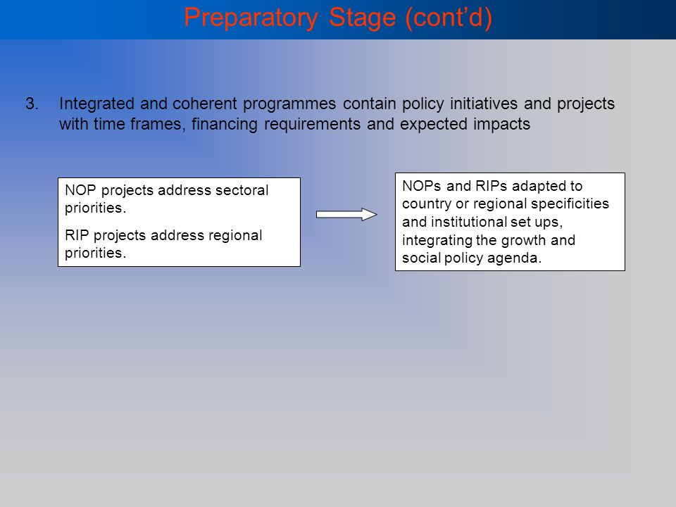 Preparatory Stage (contd) 3.Integrated and coherent programmes contain policy initiatives and projects with time frames, financing requirements and expected impacts NOP projects address sectoral priorities.