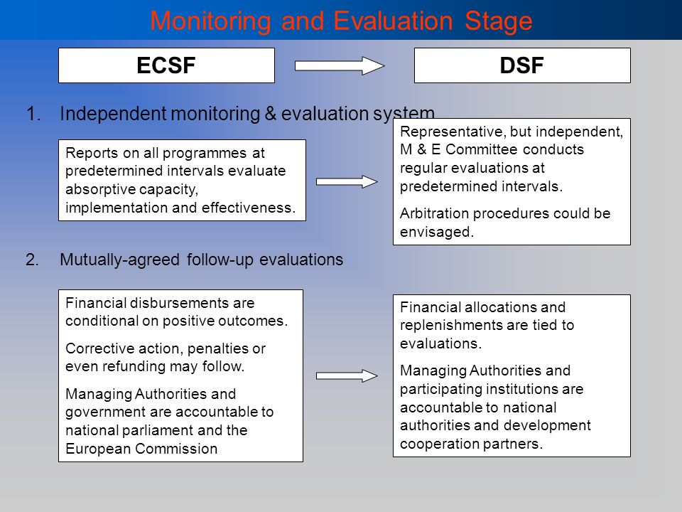 Monitoring and Evaluation Stage 1.Independent monitoring & evaluation system 2.Mutually-agreed follow-up evaluations Reports on all programmes at predetermined intervals evaluate absorptive capacity, implementation and effectiveness.