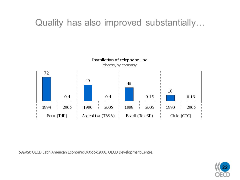 22 Quality has also improved substantially… Source: OECD Latin American Economic Outlook 2008, OECD Development Centre.