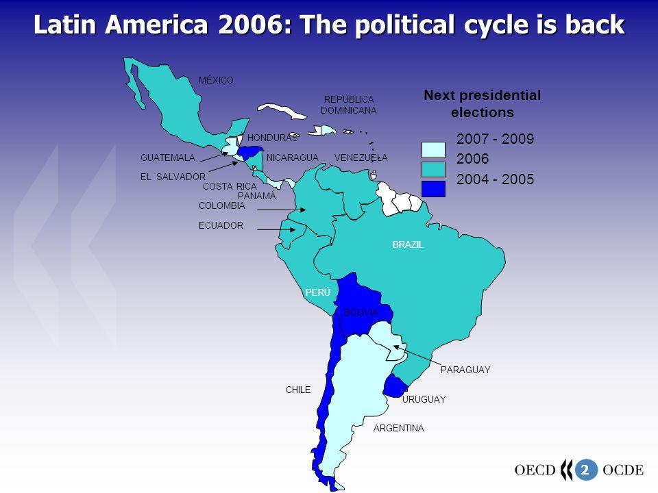 2 VENEZUELA ECUADOR PERÚ PARAGUAY ARGENTINA URUGUAY MÉXICO BRAZIL COLOMBIA CHILE EL SALVADOR NICARAGUA HONDURAS COSTA RICA GUATEMALA PANAMÁ REPÚBLICA DOMINICANA BOLIVIA Next presidential elections 2007 - 2009 2006 2004 - 2005 Latin America 2006: The political cycle is back