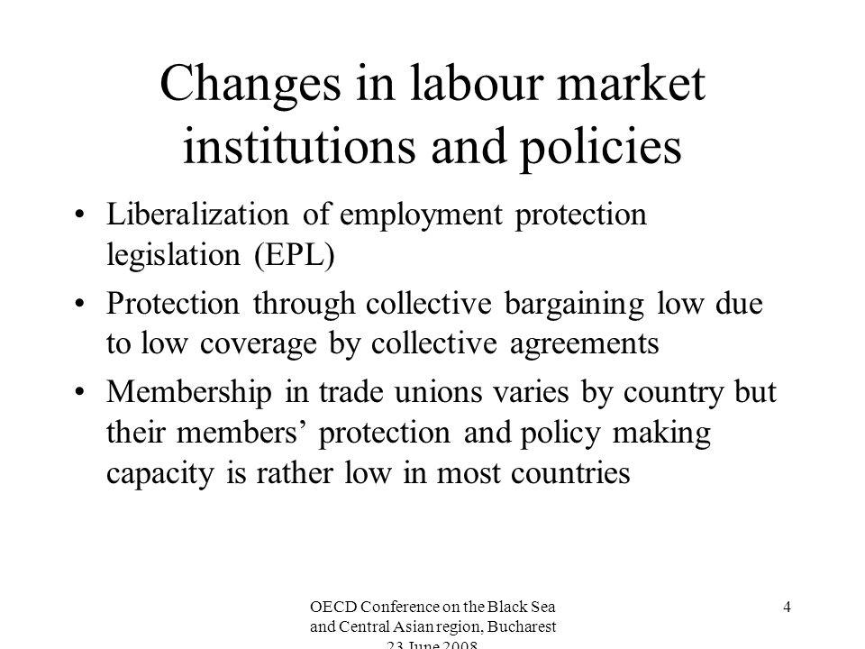 OECD Conference on the Black Sea and Central Asian region, Bucharest 23 June 2008 5 EPL strictness index (2007) CountryEPLCountryEPL Albania2.1Serbia2.2 Azerbaijan2.2Turkey (2003)3.7 Bulgaria1.9Ukraine2.3 Kazakhstan1.5EU-14 ( without Luxembourg) (2003) 2.4 Moldova2.5Greece2.8 Romania3.0New EU-8 (2003) 2.2 Russian Feder.1.9Black Sea2.4