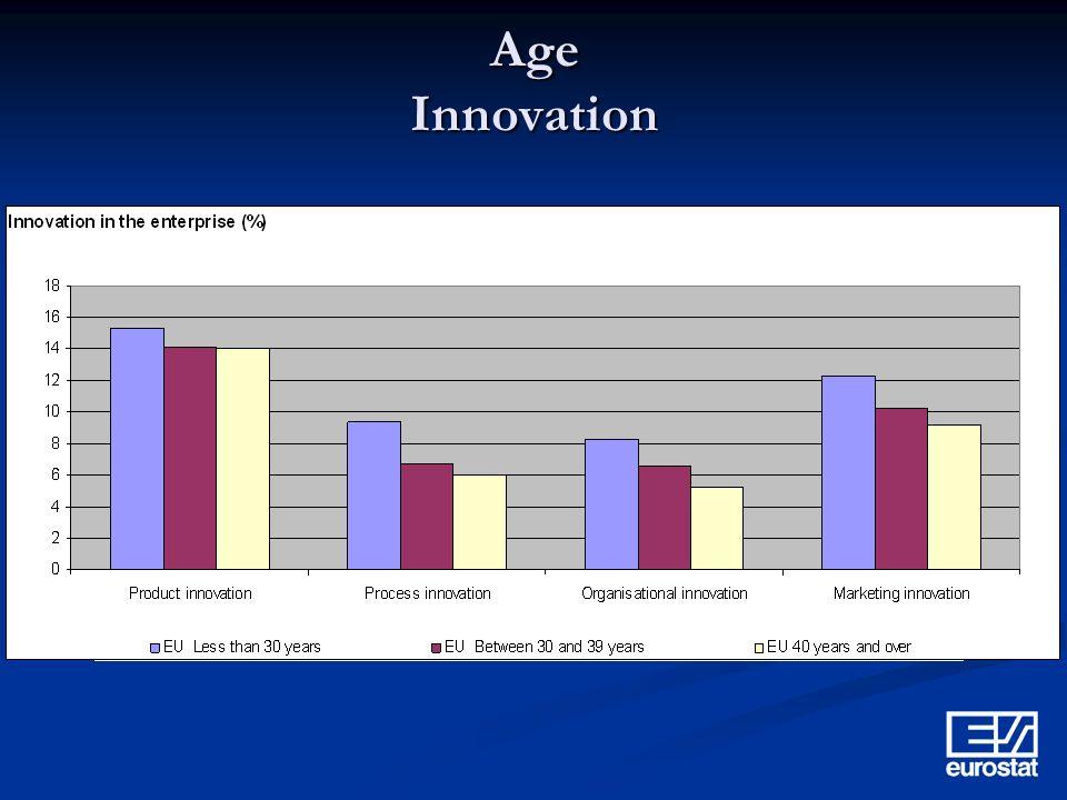 Age Innovation