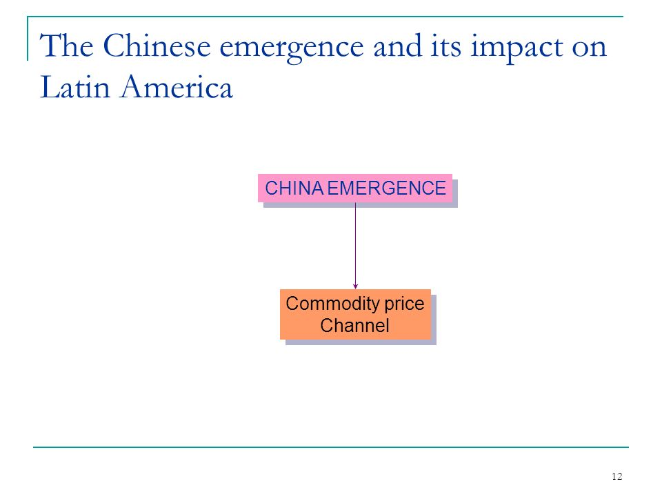 12 The Chinese emergence and its impact on Latin America CHINA EMERGENCE Commodity price Channel Commodity price Channel