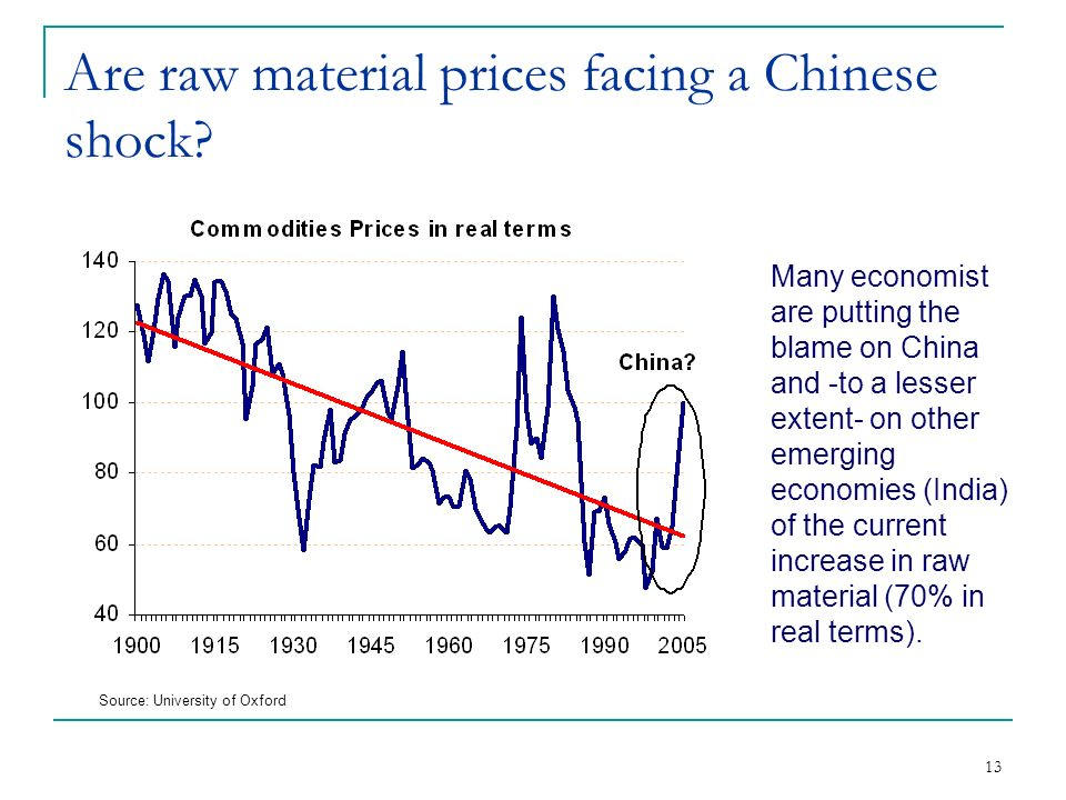13 Are raw material prices facing a Chinese shock.