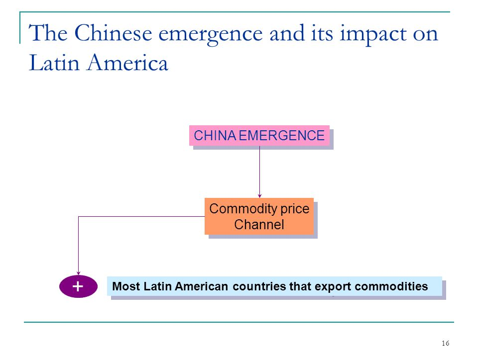 16 The Chinese emergence and its impact on Latin America CHINA EMERGENCE Commodity price Channel Commodity price Channel + Most Latin American countries that export commodities