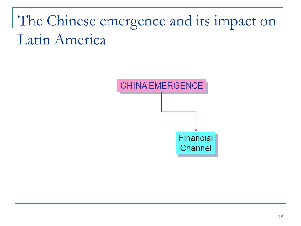 18 The Chinese emergence and its impact on Latin America CHINA EMERGENCE Financial Channel Financial Channel