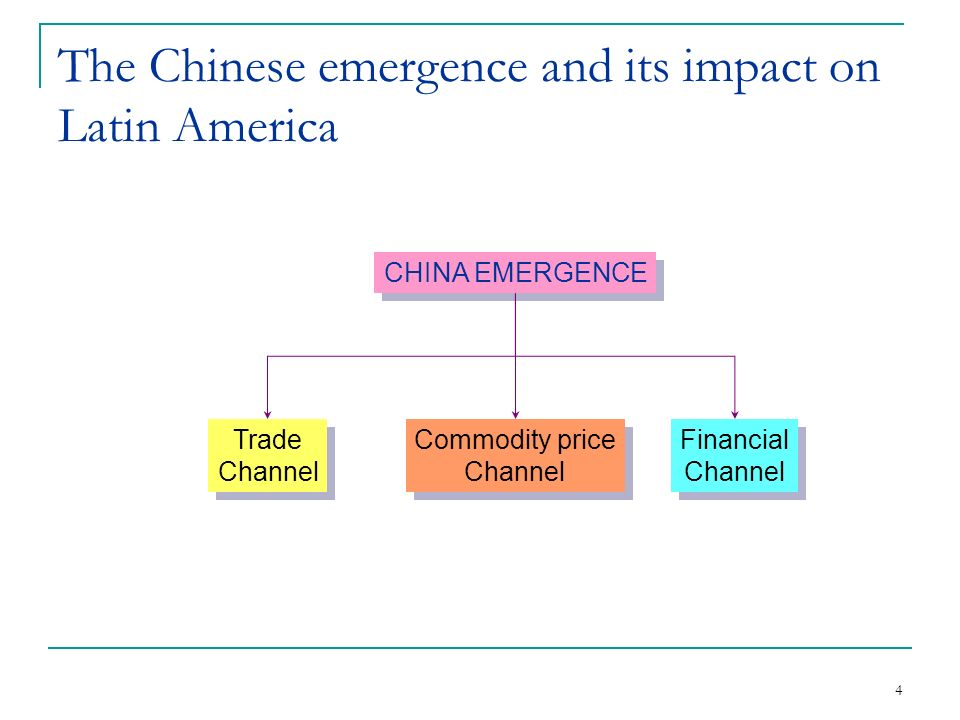 4 The Chinese emergence and its impact on Latin America CHINA EMERGENCE Trade Channel Trade Channel Commodity price Channel Commodity price Channel Financial Channel Financial Channel