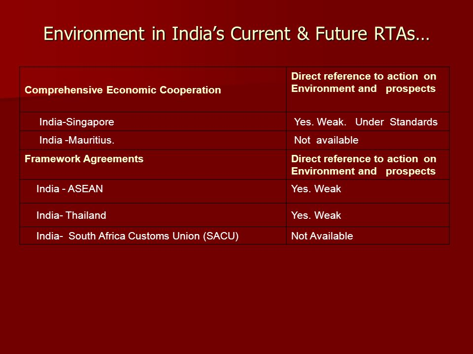 Environment in Indias Current & Future RTAs… Comprehensive Economic Cooperation Direct reference to action on Environment and prospects India-Singapor