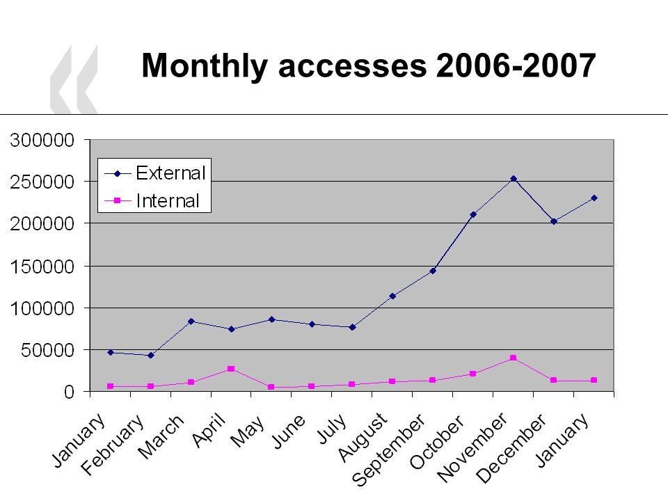 February 2007 8 STD data getting exposed