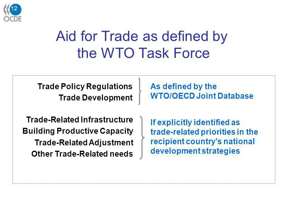 12 Aid for Trade as defined by the WTO Task Force Trade-Related Infrastructure Building Productive Capacity Trade-Related Adjustment Other Trade-Related needs Trade Policy Regulations Trade Development If explicitly identified as trade-related priorities in the recipient countrys national development strategies As defined by the WTO/OECD Joint Database
