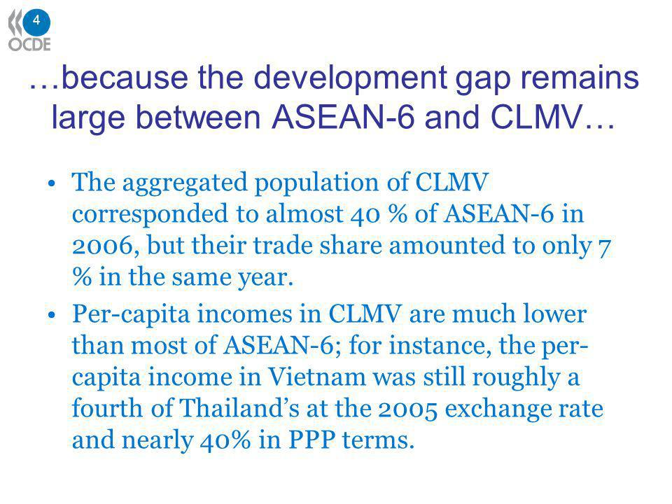 4 …because the development gap remains large between ASEAN-6 and CLMV… The aggregated population of CLMV corresponded to almost 40 % of ASEAN-6 in 2006, but their trade share amounted to only 7 % in the same year.
